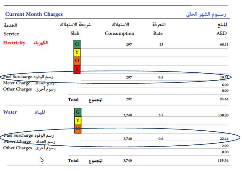 Fuel Surcharge Dubai